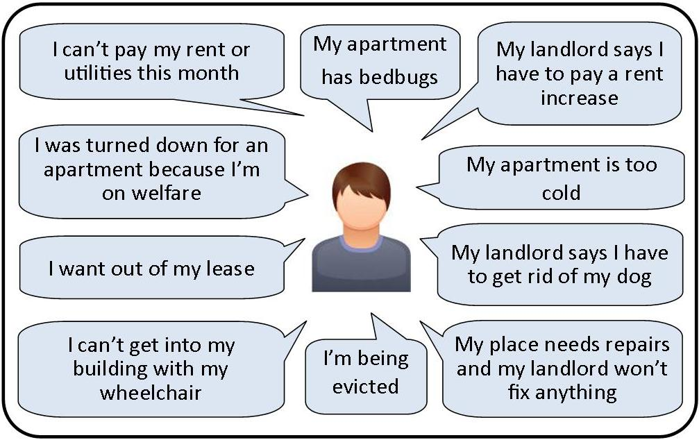 Graphic of common housing questions